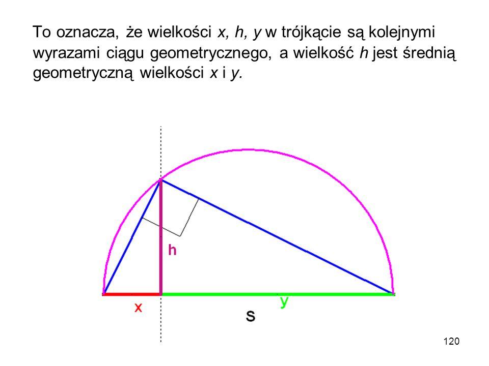 120 To oznacza, że wielkości x, h, y w trójkącie są kolejnymi wyrazami ciągu geometrycznego, a wielkość h jest średnią geometryczną wielkości x i y.