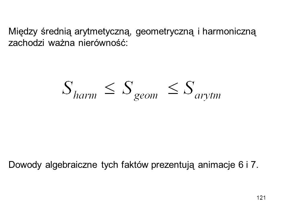121 Między średnią arytmetyczną, geometryczną i harmoniczną zachodzi ważna nierówność: Dowody algebraiczne tych faktów prezentują animacje 6 i 7.