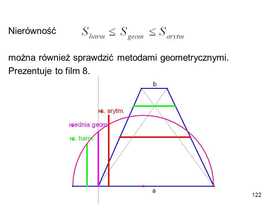 122 Nierówność można również sprawdzić metodami geometrycznymi. Prezentuje to film 8.