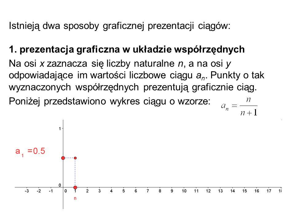 31 Istnieją dwa sposoby graficznej prezentacji ciągów: 1. prezentacja graficzna w układzie współrzędnych Na osi x zaznacza się liczby naturalne n, a n