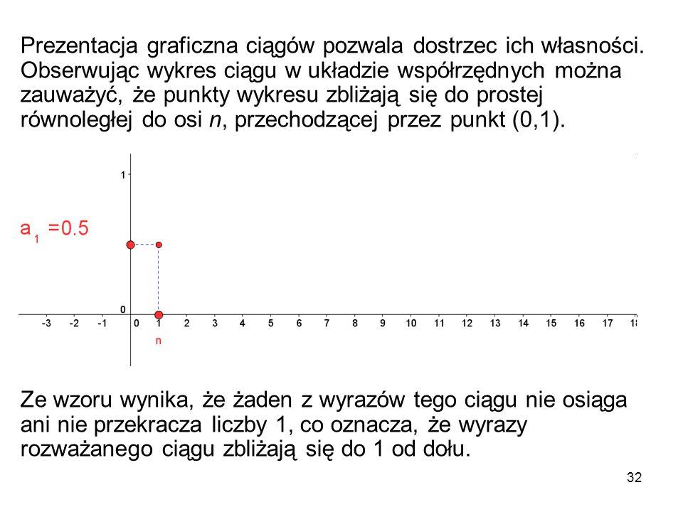 32 Prezentacja graficzna ciągów pozwala dostrzec ich własności. Obserwując wykres ciągu w układzie współrzędnych można zauważyć, że punkty wykresu zbl