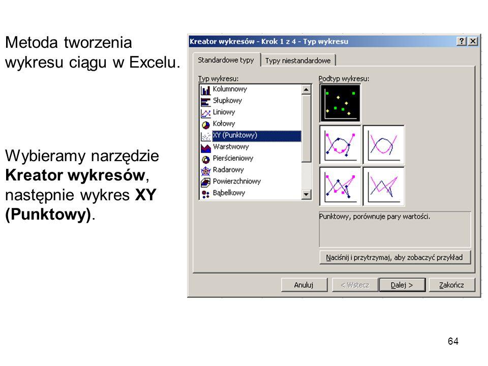 64 Metoda tworzenia wykresu ciągu w Excelu. Wybieramy narzędzie Kreator wykresów, następnie wykres XY (Punktowy).