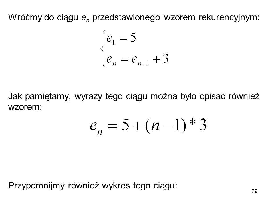79 Wróćmy do ciągu e n przedstawionego wzorem rekurencyjnym: Jak pamiętamy, wyrazy tego ciągu można było opisać również wzorem: Przypomnijmy również w