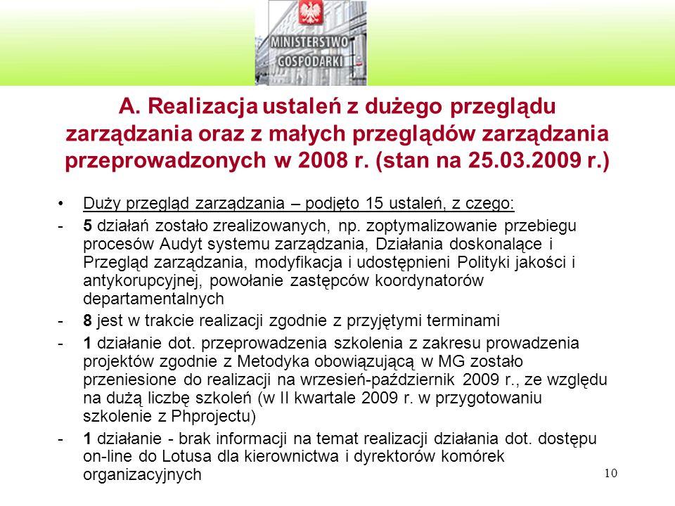 10 A. Realizacja ustaleń z dużego przeglądu zarządzania oraz z małych przeglądów zarządzania przeprowadzonych w 2008 r. (stan na 25.03.2009 r.) Duży p
