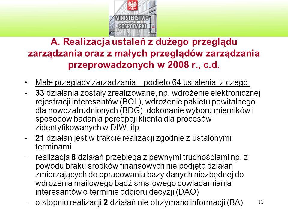 11 A. Realizacja ustaleń z dużego przeglądu zarządzania oraz z małych przeglądów zarządzania przeprowadzonych w 2008 r., c.d. Małe przeglądy zarządzan