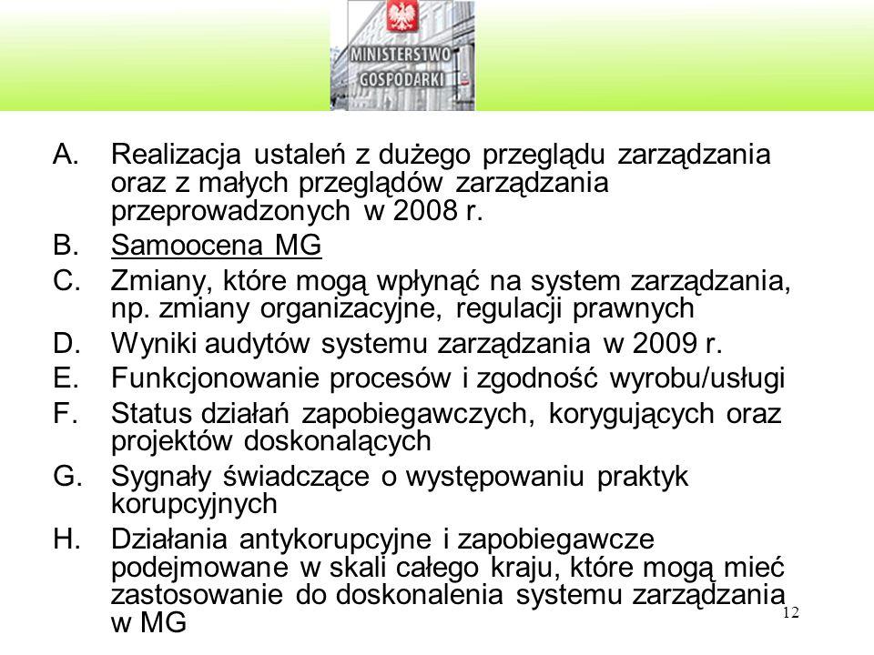 12 A.Realizacja ustaleń z dużego przeglądu zarządzania oraz z małych przeglądów zarządzania przeprowadzonych w 2008 r. B.Samoocena MG C.Zmiany, które