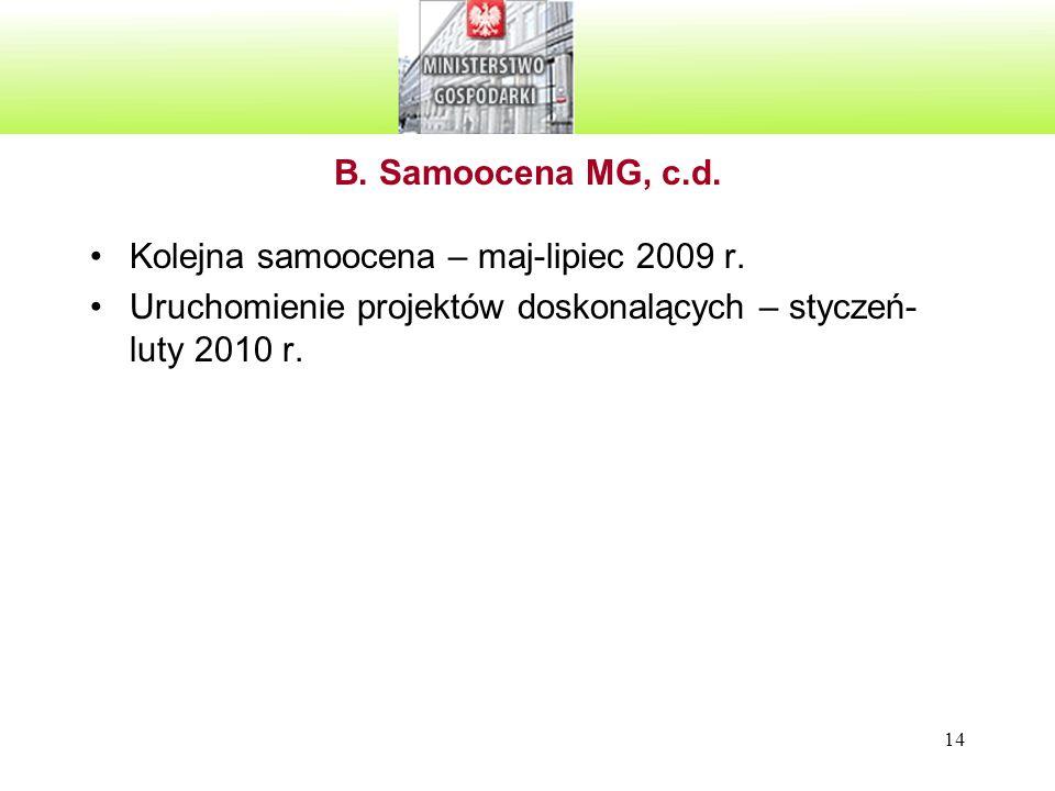 14 Kolejna samoocena – maj-lipiec 2009 r. Uruchomienie projektów doskonalących – styczeń- luty 2010 r. B. Samoocena MG, c.d.