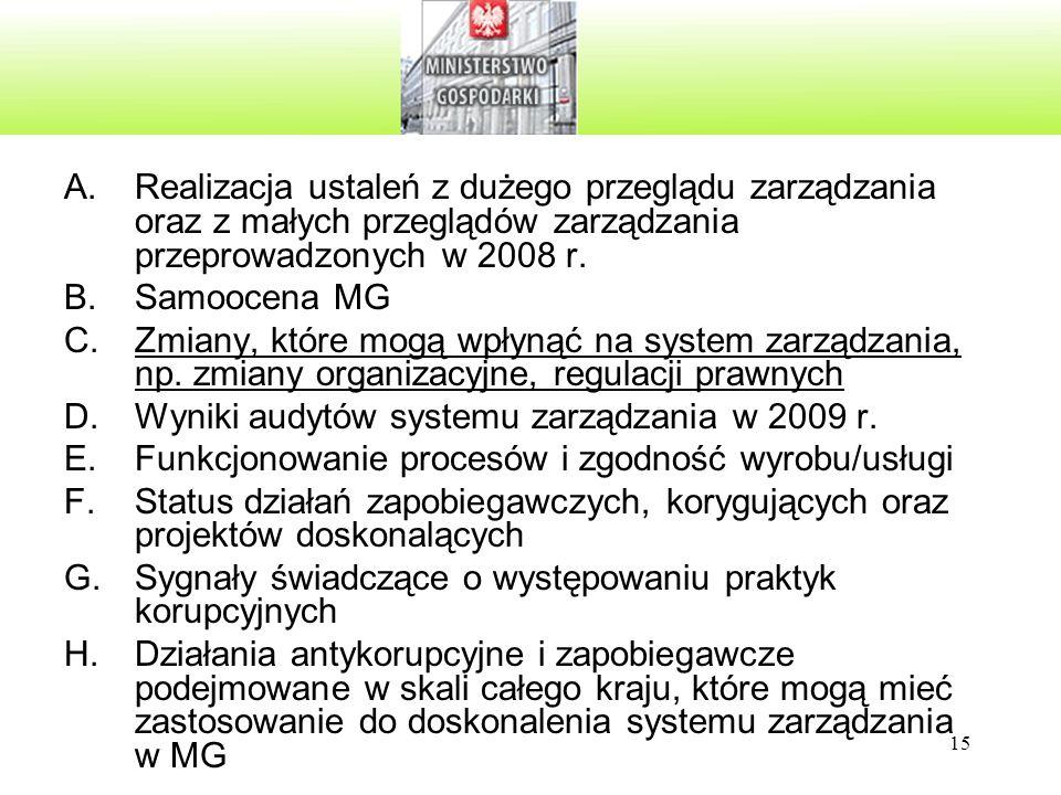 15 A.Realizacja ustaleń z dużego przeglądu zarządzania oraz z małych przeglądów zarządzania przeprowadzonych w 2008 r. B.Samoocena MG C.Zmiany, które