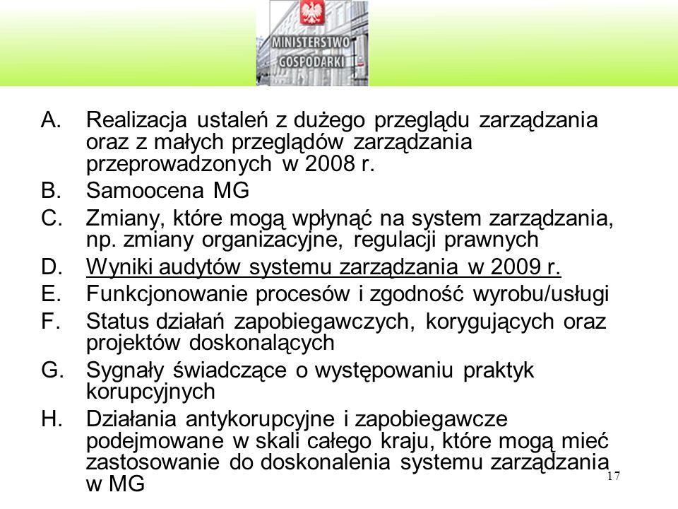 17 A.Realizacja ustaleń z dużego przeglądu zarządzania oraz z małych przeglądów zarządzania przeprowadzonych w 2008 r. B.Samoocena MG C.Zmiany, które