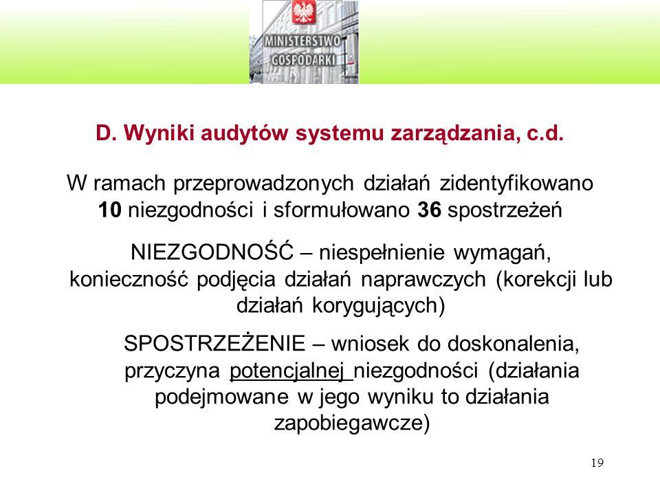 19 D. Wyniki audytów systemu zarządzania, c.d. W ramach przeprowadzonych działań zidentyfikowano 10 niezgodności i sformułowano 36 spostrzeżeń NIEZGOD