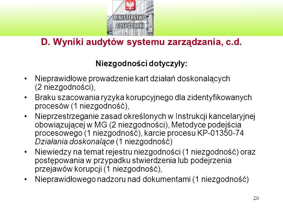 20 D. Wyniki audytów systemu zarządzania, c.d. Niezgodności dotyczyły: Nieprawidłowe prowadzenie kart działań doskonalących (2 niezgodności), Braku sz