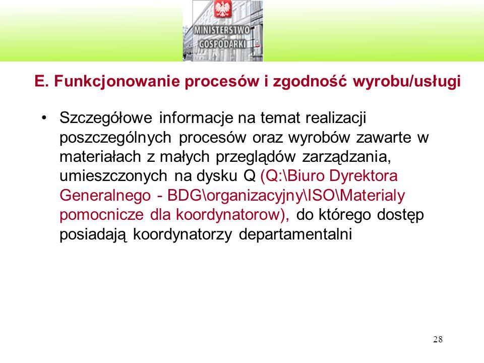 28 E. Funkcjonowanie procesów i zgodność wyrobu/usługi Szczegółowe informacje na temat realizacji poszczególnych procesów oraz wyrobów zawarte w mater