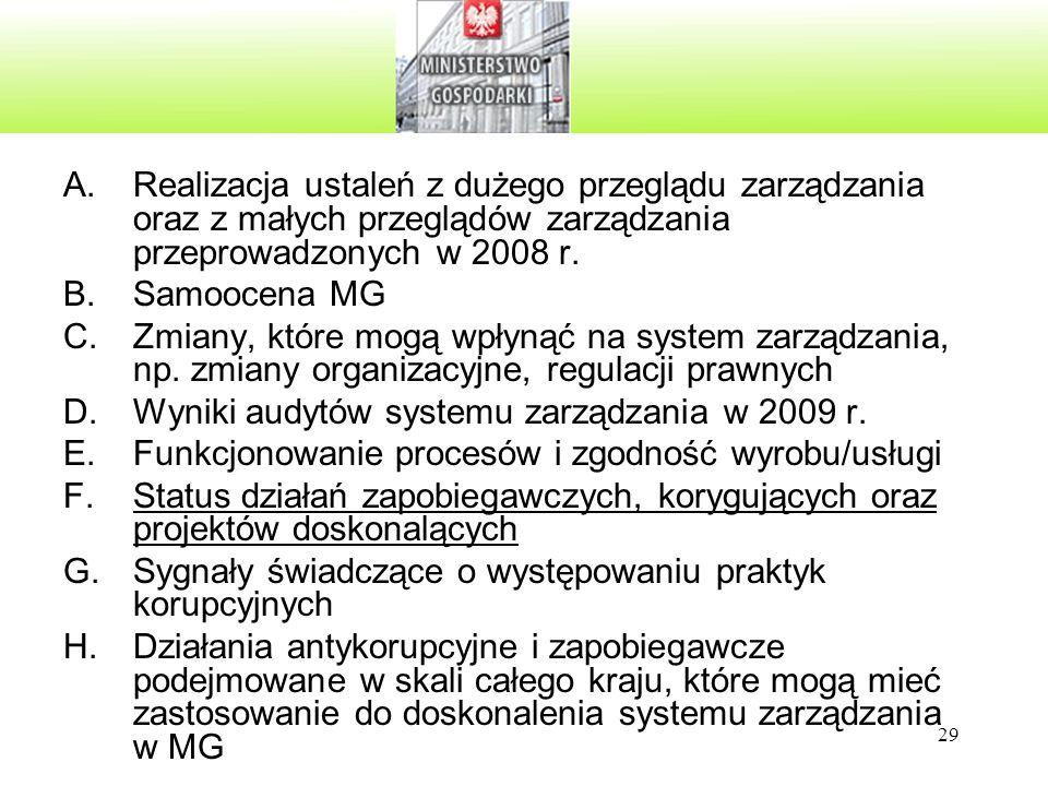 29 A.Realizacja ustaleń z dużego przeglądu zarządzania oraz z małych przeglądów zarządzania przeprowadzonych w 2008 r. B.Samoocena MG C.Zmiany, które