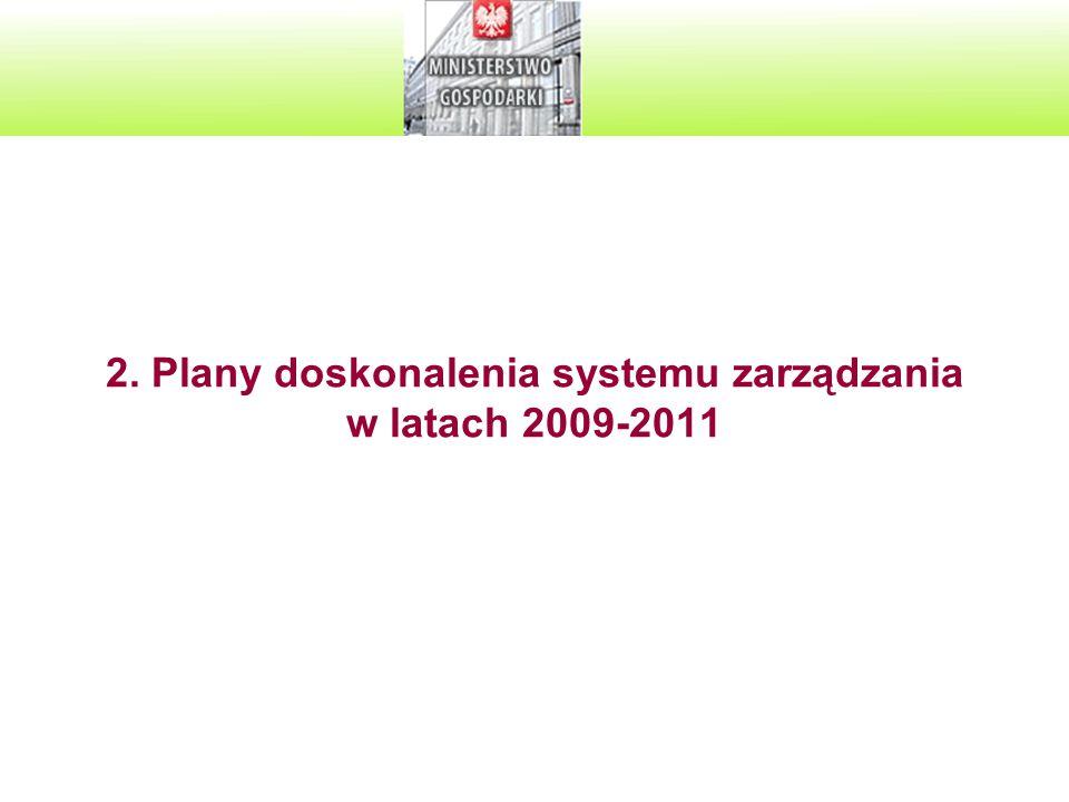 2. Plany doskonalenia systemu zarządzania w latach 2009-2011