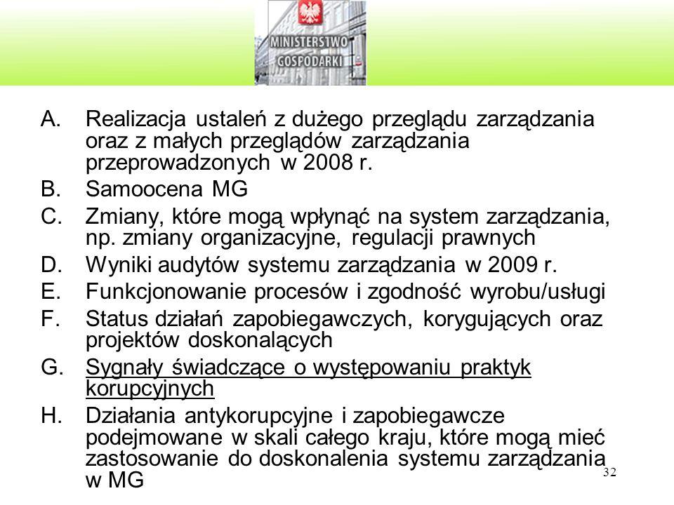 32 A.Realizacja ustaleń z dużego przeglądu zarządzania oraz z małych przeglądów zarządzania przeprowadzonych w 2008 r. B.Samoocena MG C.Zmiany, które