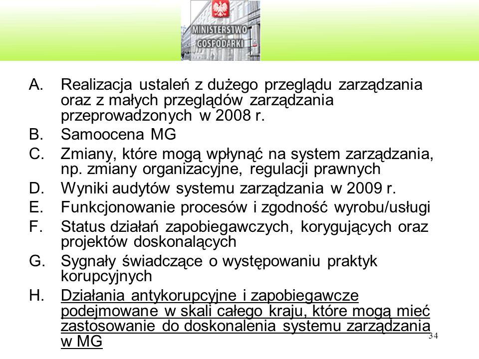 34 A.Realizacja ustaleń z dużego przeglądu zarządzania oraz z małych przeglądów zarządzania przeprowadzonych w 2008 r. B.Samoocena MG C.Zmiany, które