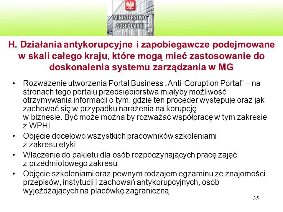 35 H. Działania antykorupcyjne i zapobiegawcze podejmowane w skali całego kraju, które mogą mieć zastosowanie do doskonalenia systemu zarządzania w MG