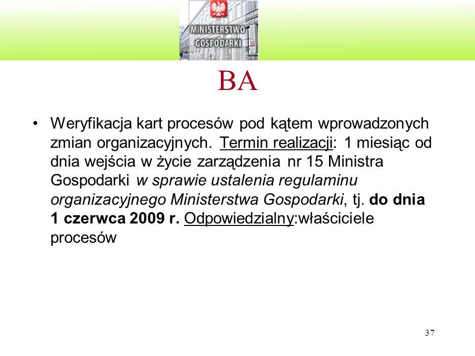 37 BA Weryfikacja kart procesów pod kątem wprowadzonych zmian organizacyjnych. Termin realizacji: 1 miesiąc od dnia wejścia w życie zarządzenia nr 15