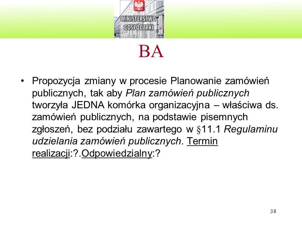 38 BA Propozycja zmiany w procesie Planowanie zamówień publicznych, tak aby Plan zamówień publicznych tworzyła JEDNA komórka organizacyjna – właściwa