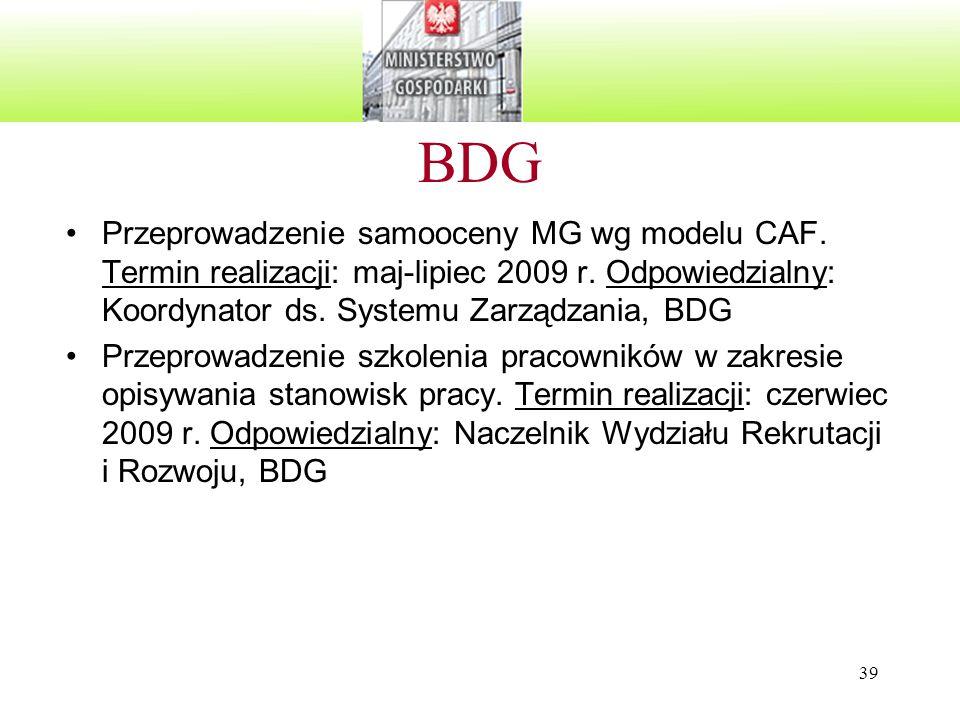 39 BDG Przeprowadzenie samooceny MG wg modelu CAF. Termin realizacji: maj-lipiec 2009 r. Odpowiedzialny: Koordynator ds. Systemu Zarządzania, BDG Prze