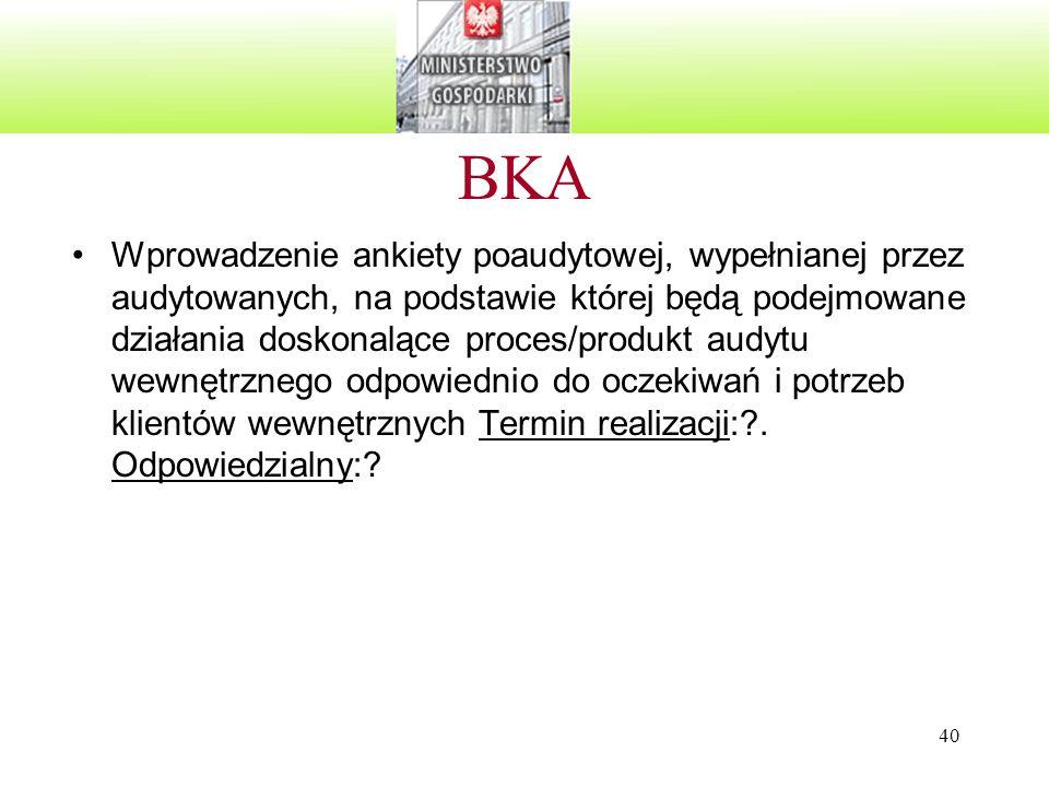 40 BKA Wprowadzenie ankiety poaudytowej, wypełnianej przez audytowanych, na podstawie której będą podejmowane działania doskonalące proces/produkt aud