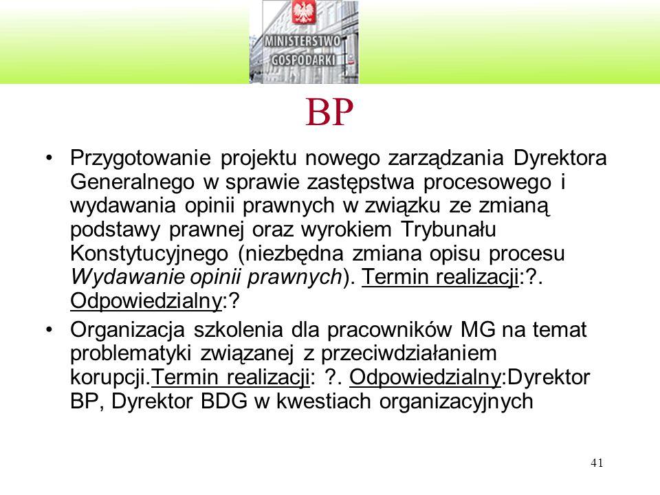 41 BP Przygotowanie projektu nowego zarządzania Dyrektora Generalnego w sprawie zastępstwa procesowego i wydawania opinii prawnych w związku ze zmianą podstawy prawnej oraz wyrokiem Trybunału Konstytucyjnego (niezbędna zmiana opisu procesu Wydawanie opinii prawnych).