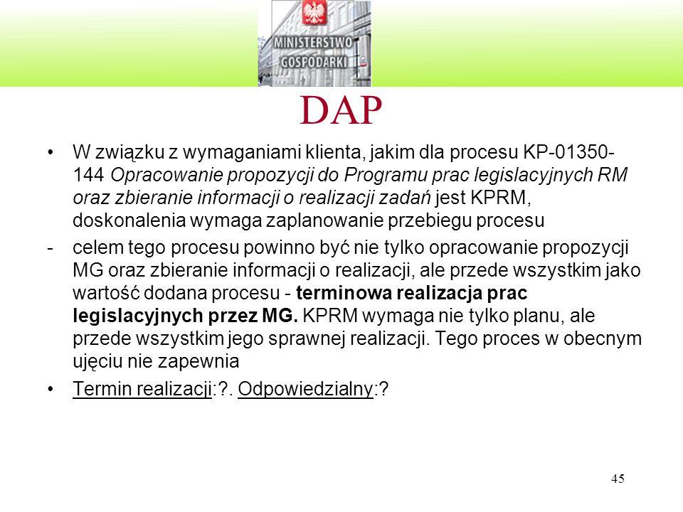45 DAP W związku z wymaganiami klienta, jakim dla procesu KP-01350- 144 Opracowanie propozycji do Programu prac legislacyjnych RM oraz zbieranie informacji o realizacji zadań jest KPRM, doskonalenia wymaga zaplanowanie przebiegu procesu -celem tego procesu powinno być nie tylko opracowanie propozycji MG oraz zbieranie informacji o realizacji, ale przede wszystkim jako wartość dodana procesu - terminowa realizacja prac legislacyjnych przez MG.
