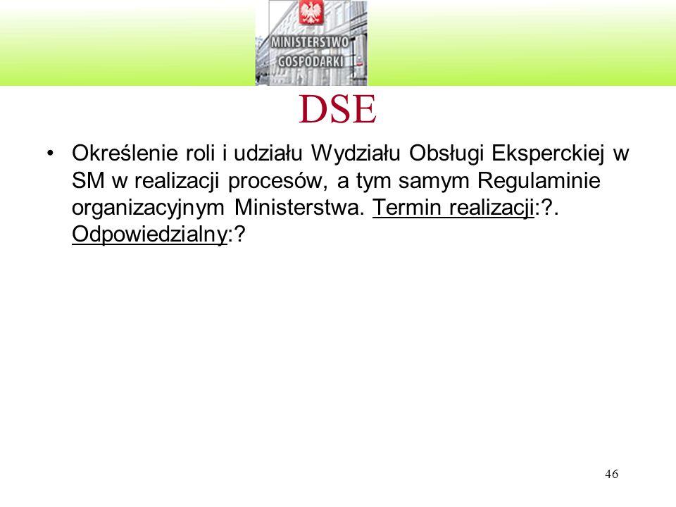 46 DSE Określenie roli i udziału Wydziału Obsługi Eksperckiej w SM w realizacji procesów, a tym samym Regulaminie organizacyjnym Ministerstwa. Termin