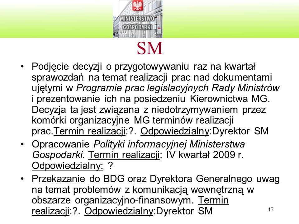 47 SM Podjęcie decyzji o przygotowywaniu raz na kwartał sprawozdań na temat realizacji prac nad dokumentami ujętymi w Programie prac legislacyjnych Rady Ministrów i prezentowanie ich na posiedzeniu Kierownictwa MG.
