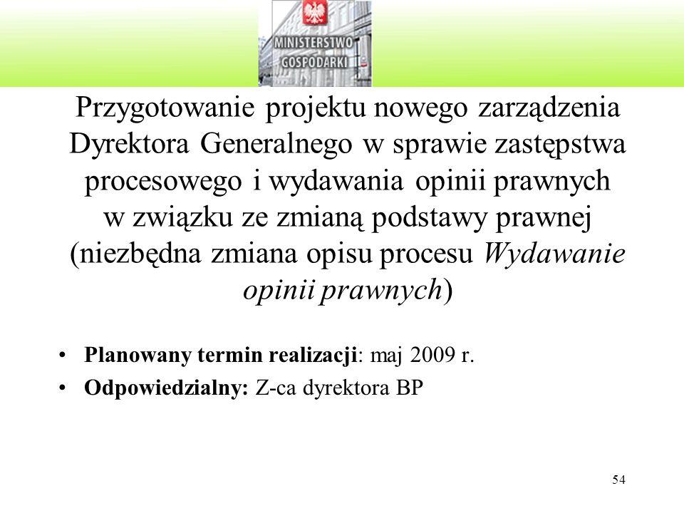 54 Przygotowanie projektu nowego zarządzenia Dyrektora Generalnego w sprawie zastępstwa procesowego i wydawania opinii prawnych w związku ze zmianą podstawy prawnej (niezbędna zmiana opisu procesu Wydawanie opinii prawnych) Planowany termin realizacji: maj 2009 r.
