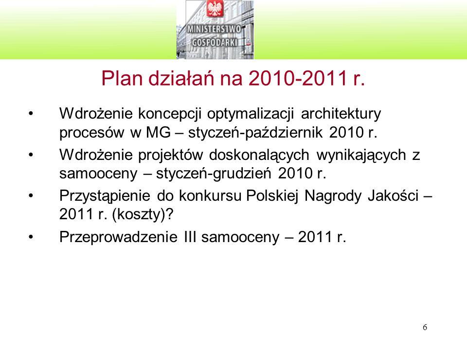 6 Plan działań na 2010-2011 r. Wdrożenie koncepcji optymalizacji architektury procesów w MG – styczeń-październik 2010 r. Wdrożenie projektów doskonal