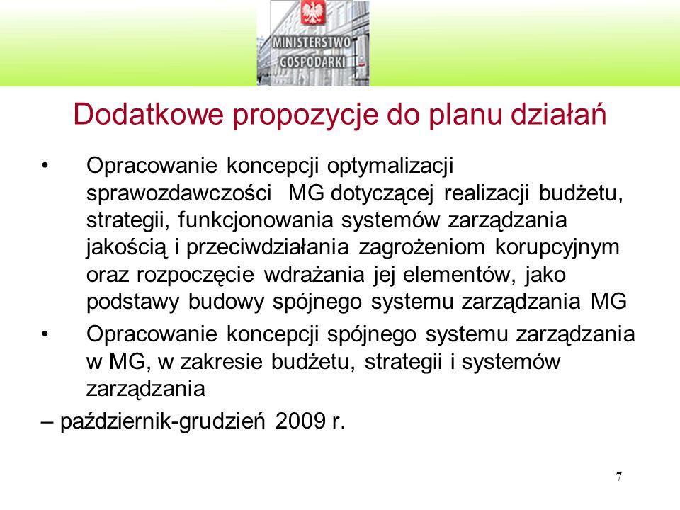 7 Dodatkowe propozycje do planu działań Opracowanie koncepcji optymalizacji sprawozdawczości MG dotyczącej realizacji budżetu, strategii, funkcjonowan