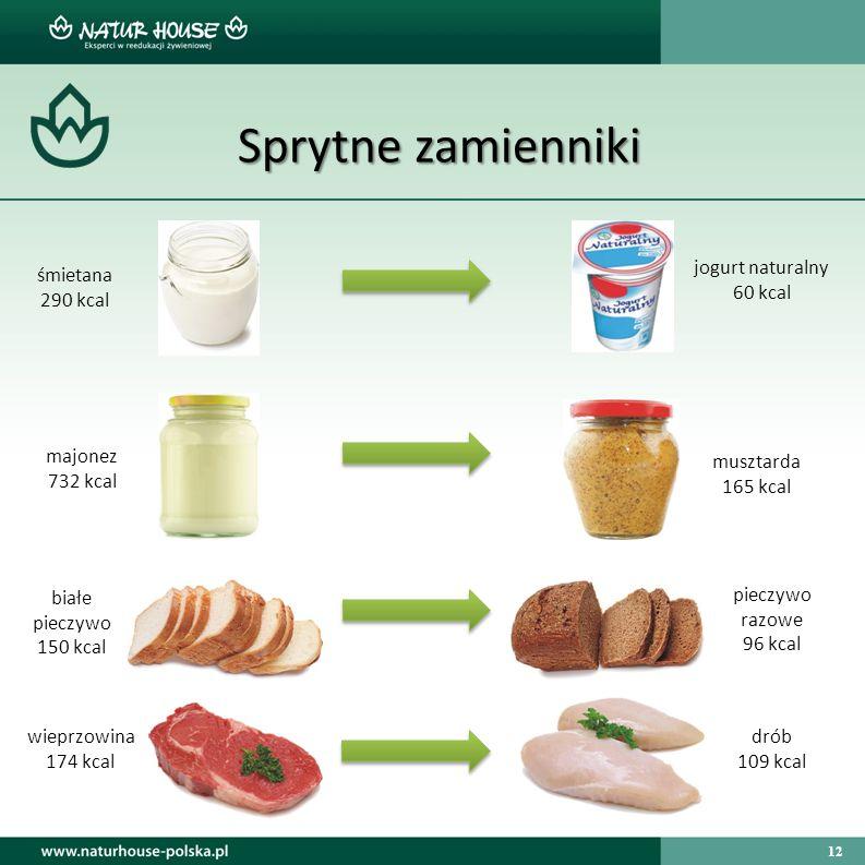 12 Sprytne zamienniki śmietana 290 kcal jogurt naturalny 60 kcal majonez 732 kcal musztarda 165 kcal białe pieczywo 150 kcal pieczywo razowe 96 kcal w