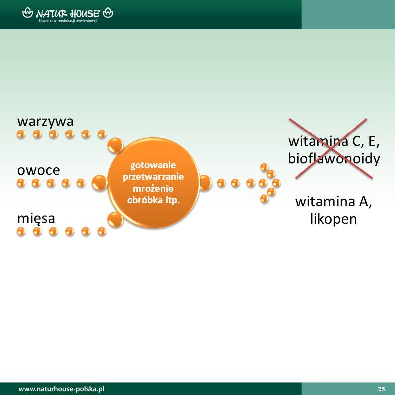 25 gotowanie przetwarzanie mrożenie obróbka itp. warzywa owoce mięsa witamina C, E, bioflawonoidy witamina A, likopen