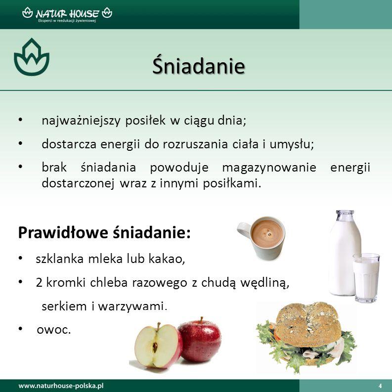 4 Śniadanie najważniejszy posiłek w ciągu dnia; dostarcza energii do rozruszania ciała i umysłu; brak śniadania powoduje magazynowanie energii dostarc