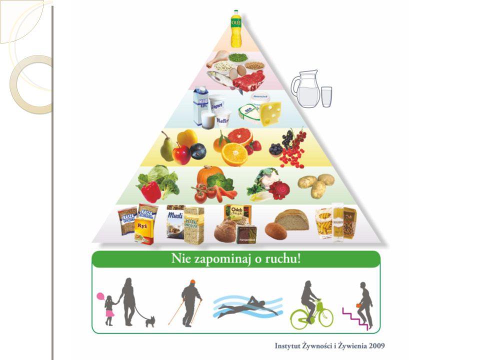 Właściwa oferta produktów spożywczych w sklepiku szkolnym sprzyja kształtowaniu prawidłowych nawyków i zwyczajów żywieniowych dzieci i młodzieży