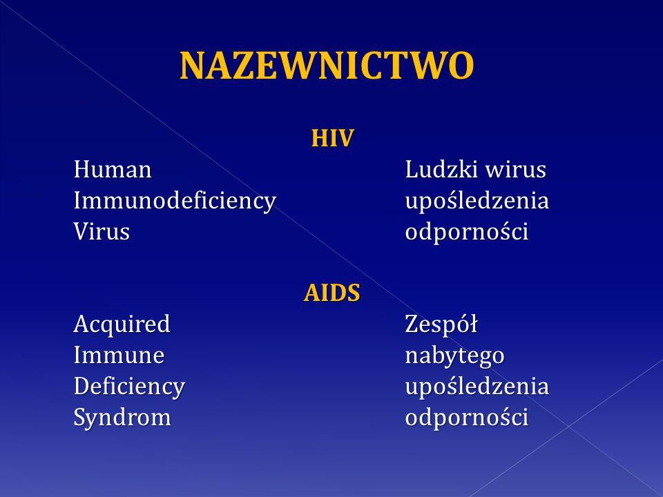 Dane epidemiologiczne-świat 2011 (UNAIDS) od początku epidemii ok.