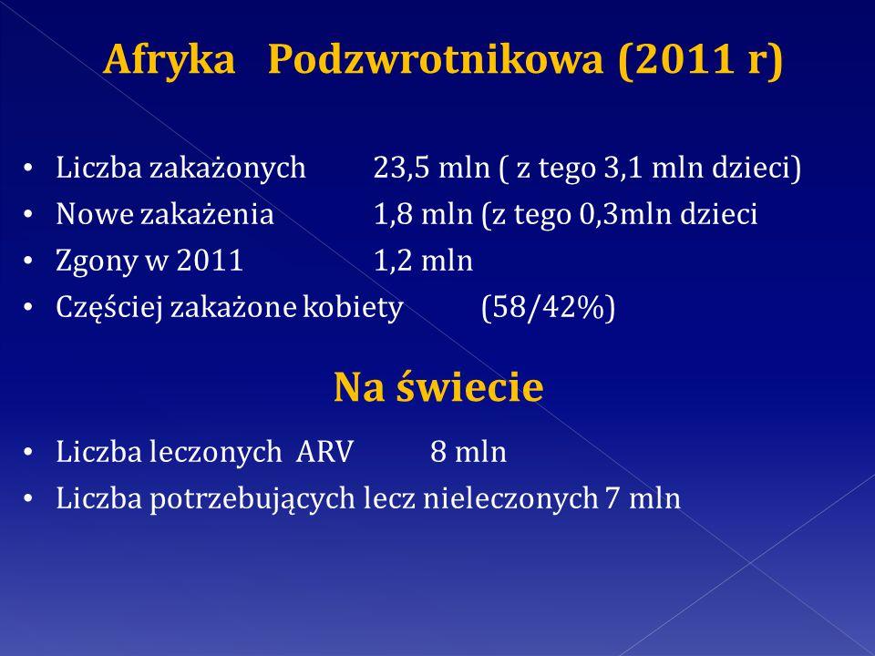 Dane epidemiologiczne - Polska ( od 1985 – 30.06.