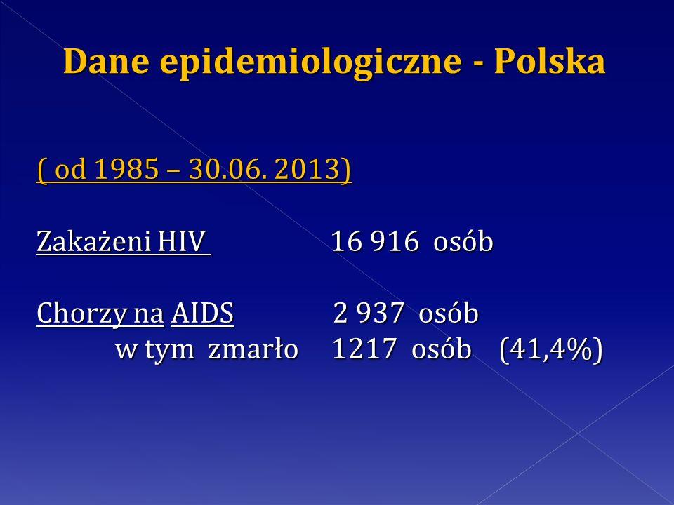 """Poradnia Nabytych Zaburzeń Odporności od 1993-12.2012 Od początku prowadzenia diagnostyki zakażenia HIV (1993) do grudnia 2010 zakażenie HIV stwierdzono u ponad 900 osób dorosłych Do 2005 narkomanię dożylną stwierdzono w wywiadzie u 71% pacjentów, ryzykowne kontakty heteroseksualne u 13%, kontakty homoseksualne u 9% inne drogi zakażenia lub """"nieznane u 7%."""
