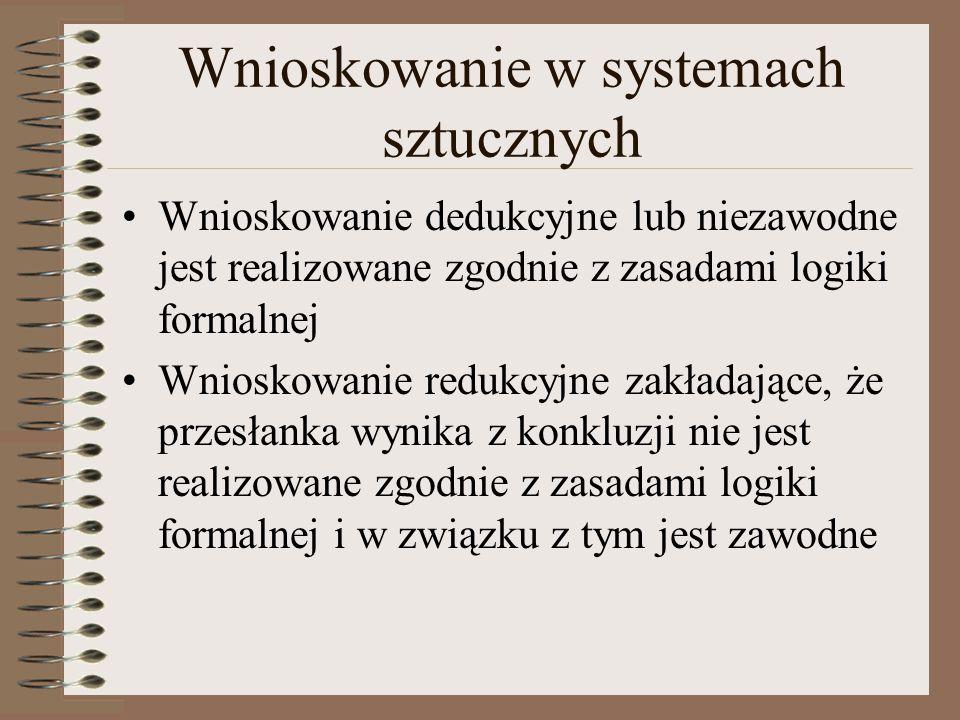 Wnioskowanie w systemach sztucznych Wnioskowanie dedukcyjne lub niezawodne jest realizowane zgodnie z zasadami logiki formalnej Wnioskowanie redukcyjn