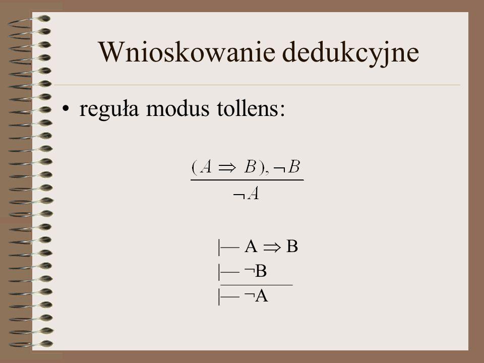 Wnioskowanie dedukcyjne reguła modus tollens: |— A  B |— ¬B |— ¬A