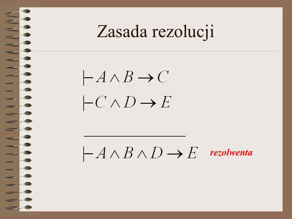 Wnioskowanie redukcyjne schematy wnioskowania: |— A  B |— A  B |— ¬A |— B |— ¬B |— A