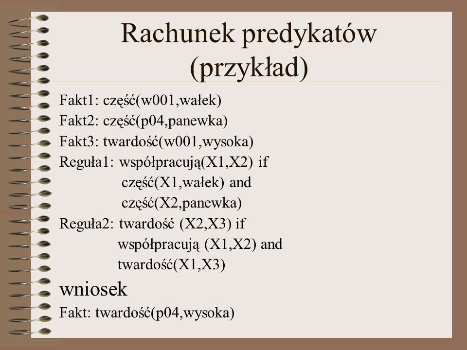 Rachunek predykatów (przykład) Fakt1: część(w001,wałek) Fakt2: część(p04,panewka) Fakt3: twardość(w001,wysoka) Reguła1: współpracują(X1,X2) if część(X1,wałek) and część(X2,panewka) Reguła2: twardość (X2,X3) if współpracują (X1,X2) and twardość(X1,X3) wniosek Fakt: twardość(p04,wysoka)