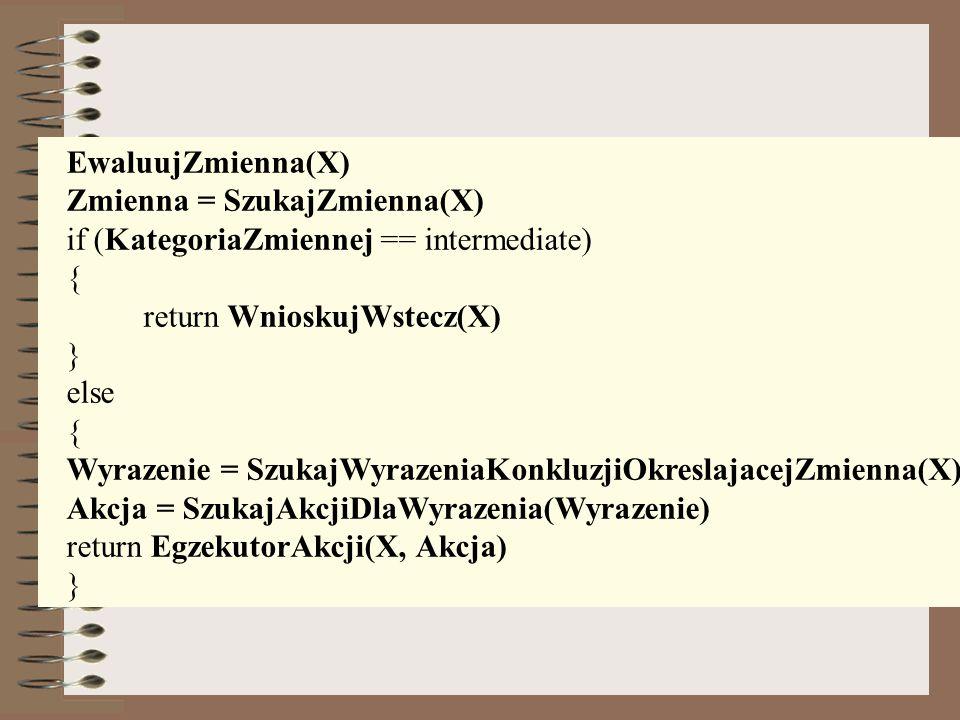 EwaluujZmienna(X) Zmienna = SzukajZmienna(X) if (KategoriaZmiennej == intermediate) { return WnioskujWstecz(X) } else { Wyrazenie = SzukajWyrazeniaKonkluzjiOkreslajacejZmienna(X) Akcja = SzukajAkcjiDlaWyrazenia(Wyrazenie) return EgzekutorAkcji(X, Akcja) }