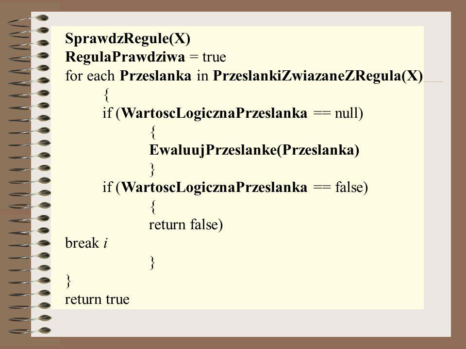 SprawdzRegule(X) RegulaPrawdziwa = true for each Przeslanka in PrzeslankiZwiazaneZRegula(X) { if (WartoscLogicznaPrzeslanka == null) { EwaluujPrzeslan