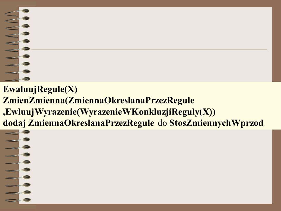EwaluujRegule(X) ZmienZmienna(ZmiennaOkreslanaPrzezRegule,EwluujWyrazenie(WyrazenieWKonkluzjiReguly(X)) dodaj ZmiennaOkreslanaPrzezRegule do StosZmien