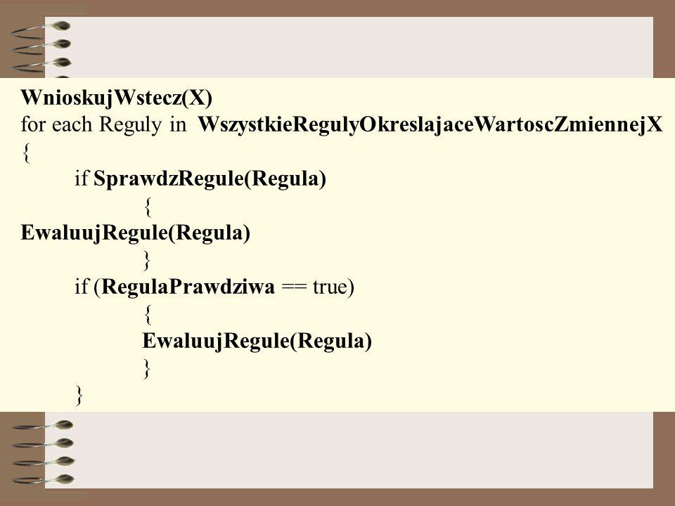 WnioskujWstecz(X) for each Reguly in WszystkieRegulyOkreslajaceWartoscZmiennejX { if SprawdzRegule(Regula) { EwaluujRegule(Regula) } if (RegulaPrawdziwa == true) { EwaluujRegule(Regula) }