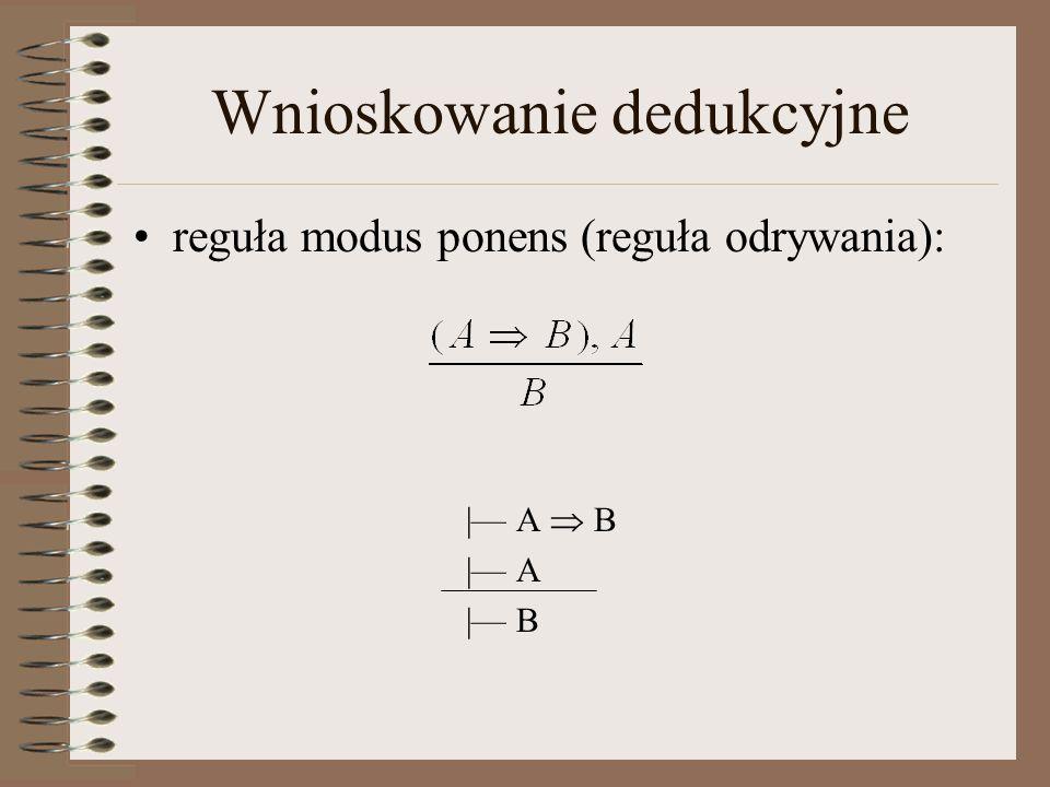Wnioskowanie dedukcyjne reguła modus ponens (reguła odrywania): |— A  B |— A |— B