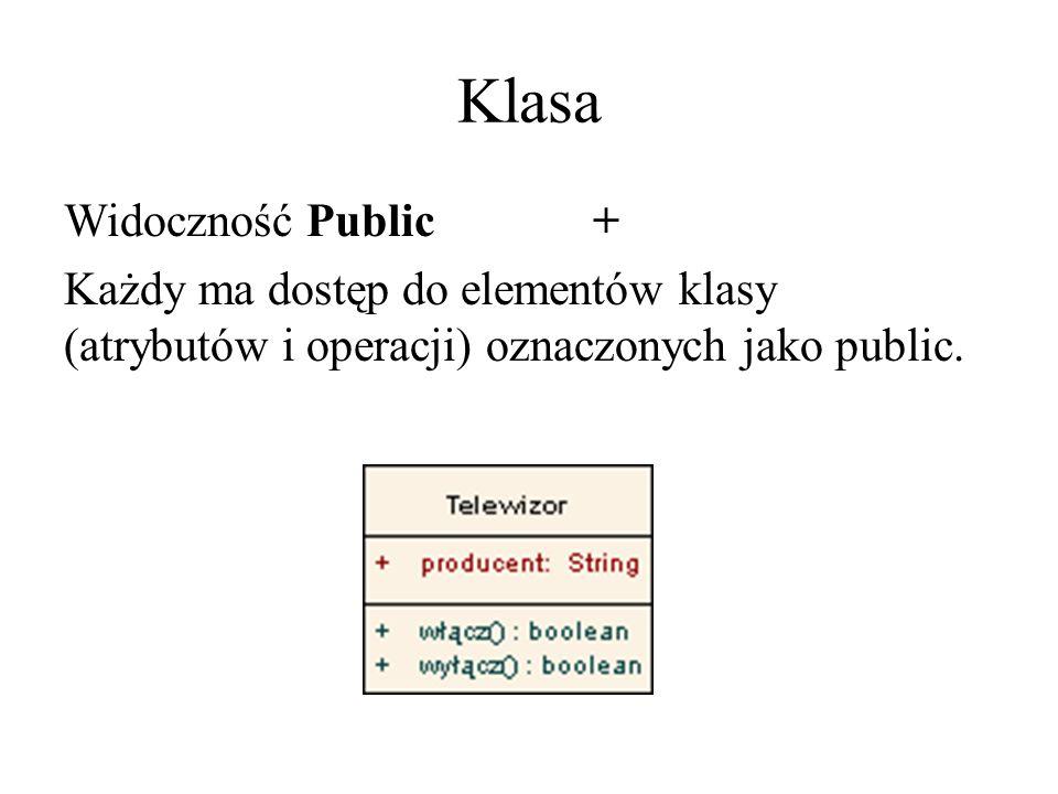 Klasa Widoczność Public+ Każdy ma dostęp do elementów klasy (atrybutów i operacji) oznaczonych jako public.