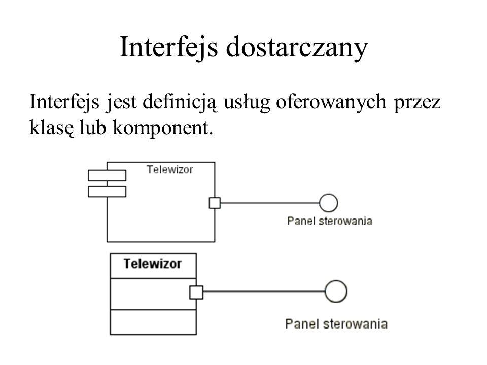 Interfejs dostarczany Interfejs jest definicją usług oferowanych przez klasę lub komponent.
